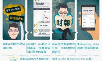 如何利用finviz和seeking alpha有效率的理解美股的行业industry