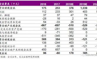 【光大海外TMT】网传新高教做空报告理由不具充分性 ——新高教集团(2001.HK)市场异动点评