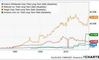 全球投资谈:1月市场强势,几个迹象却显示投资者风控的弦没有松