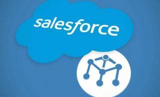 Q1业绩指引弱于预期,Salesforce股票买进还是抛售?