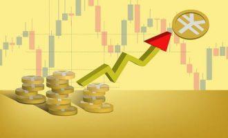 如何低买高卖:股息策略