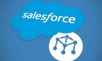 明年股票收益会更高?Salesforce的业务板块如何证明这一点